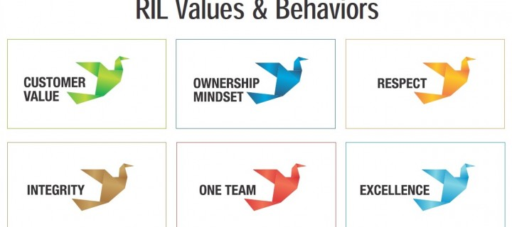 Winning matters, but more are our Values and Behaviours